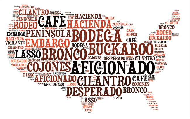 Spanish Words You Might Not Know You Re Using Spanish